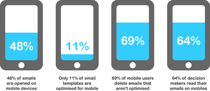 improve-email-clickthrough-rate01
