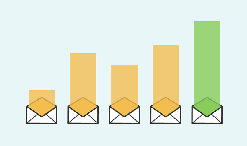 mobile email marketing metrics