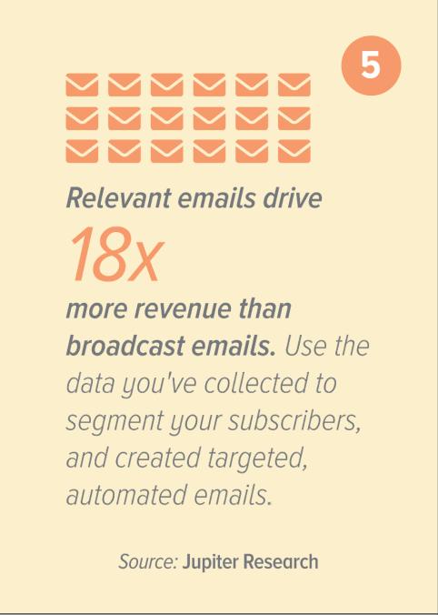 drip email nurture