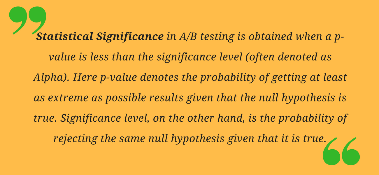 AB testing-statistical-significance, ab -testing- ideas