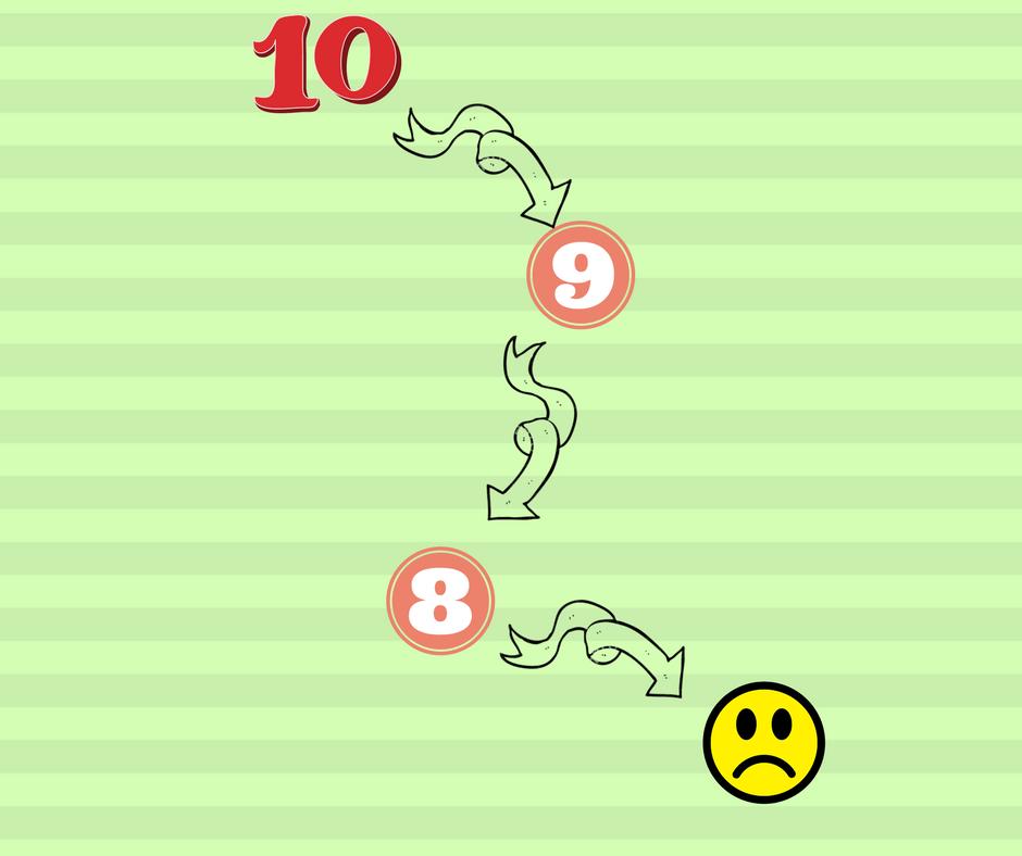 Lead-Scoring-drip, lead scoring guide
