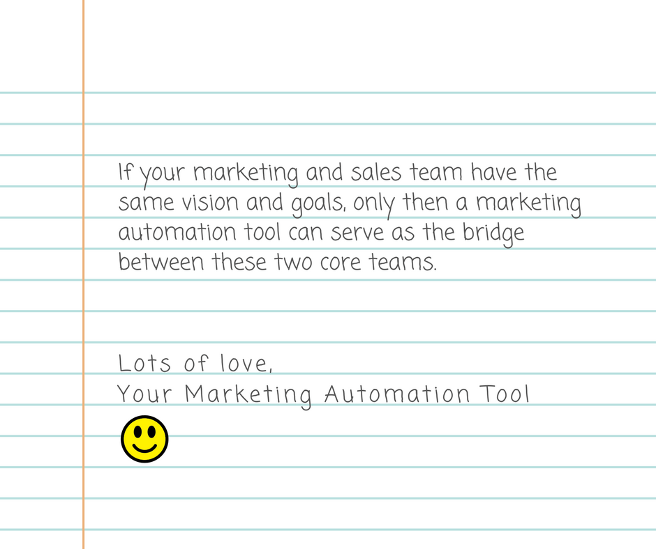 Lead-Scoring-Marketing-sales-alignment, lead scoring and grading