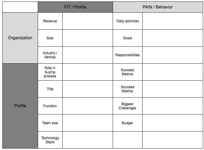 strategic communication in marketing communication