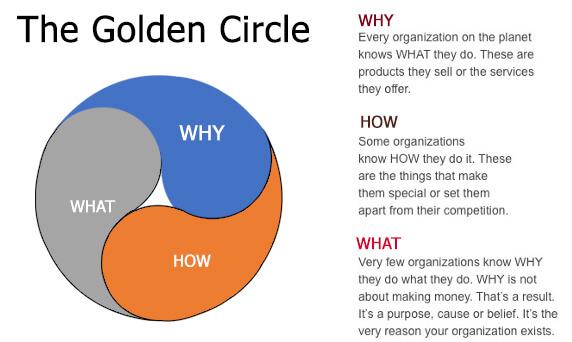 strategic marketing and communication plan