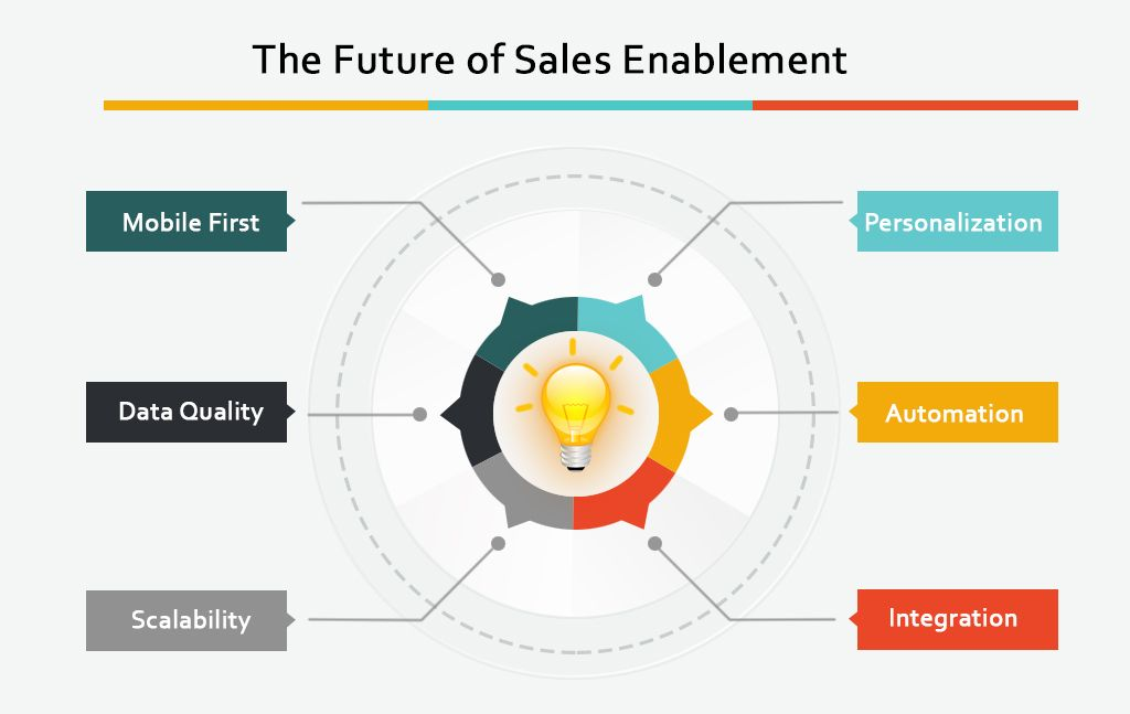sales- enablement- function