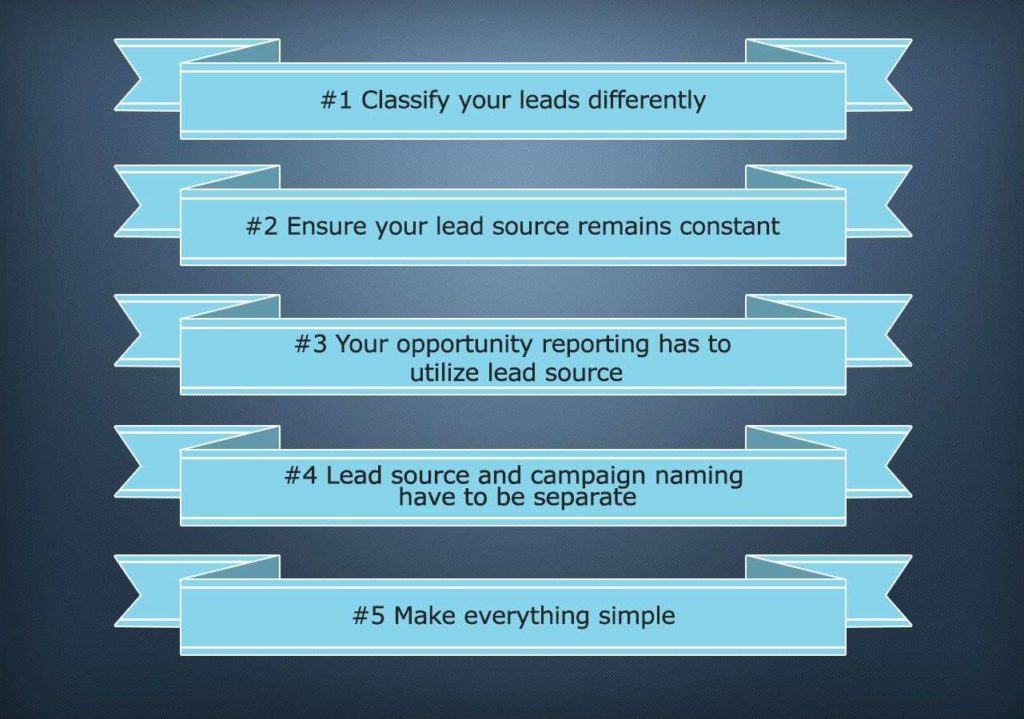 lead source best practices, lead source analysis
