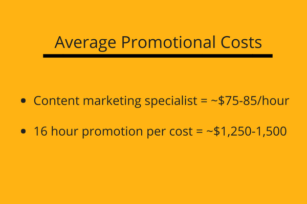 Average Promotional Cost, b2b content marketing platforms