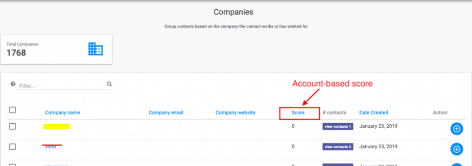 account based marketing activities