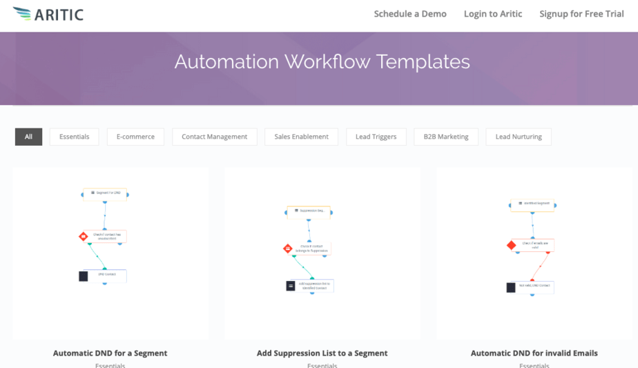 marketing automation workflow templates