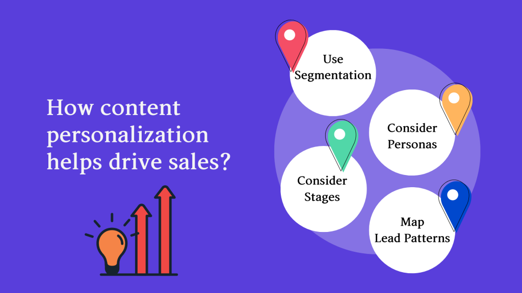 upgrade content marketing by using content personalization to drive sales