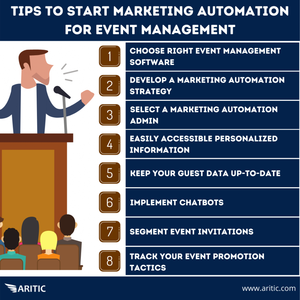 Marketing Automation for Event Management