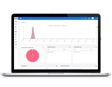 Analytics to track campaigns in Marketing Automation