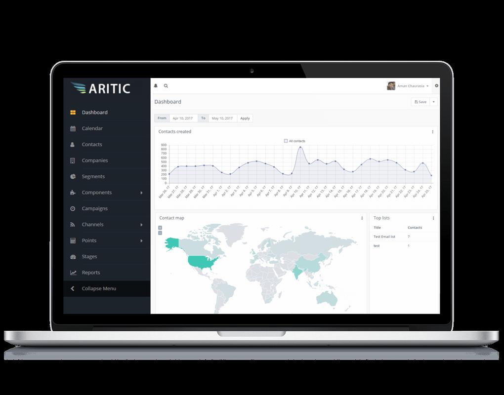 aritic-dashboard-screenshot