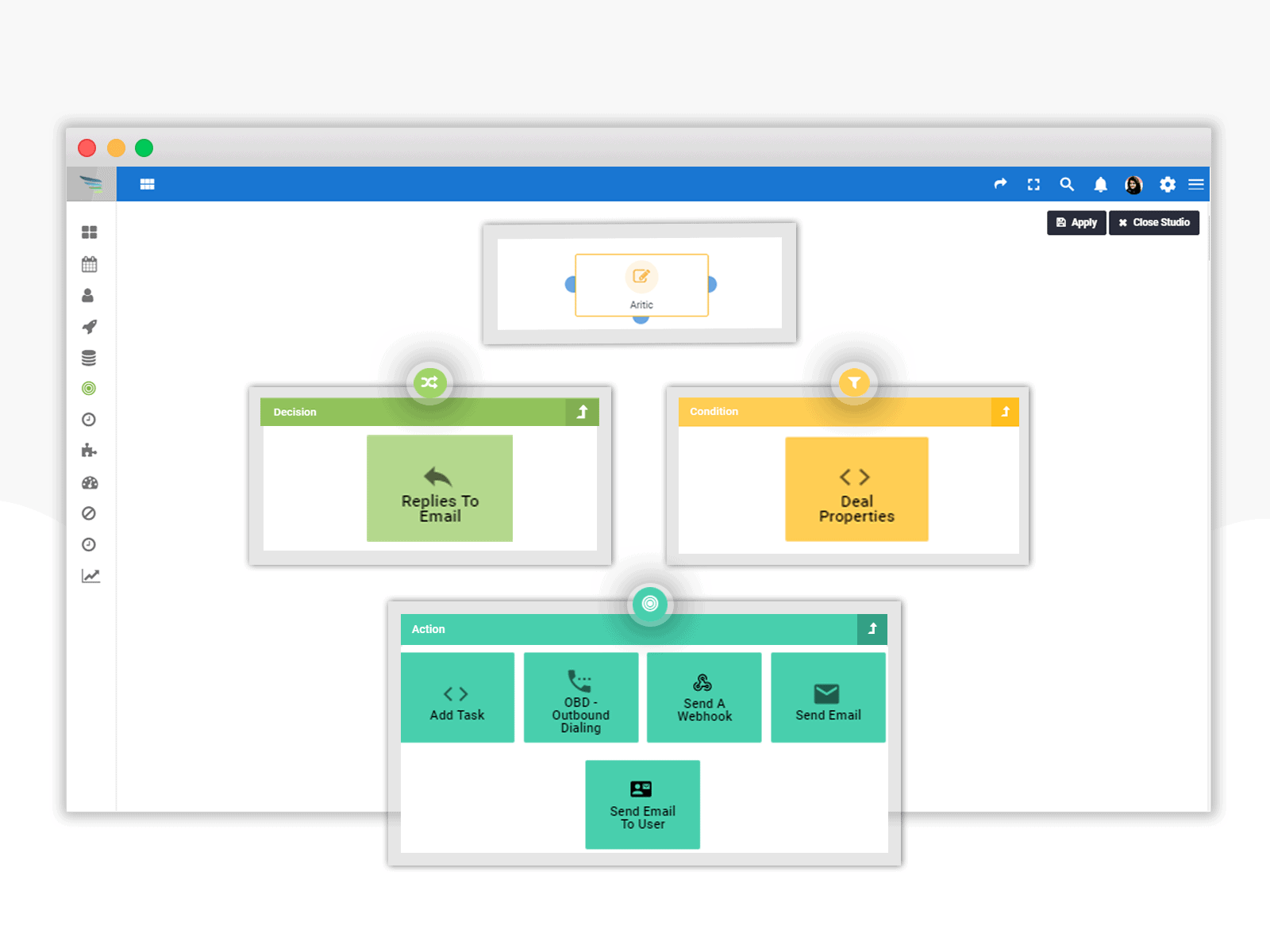 sales automation workflow