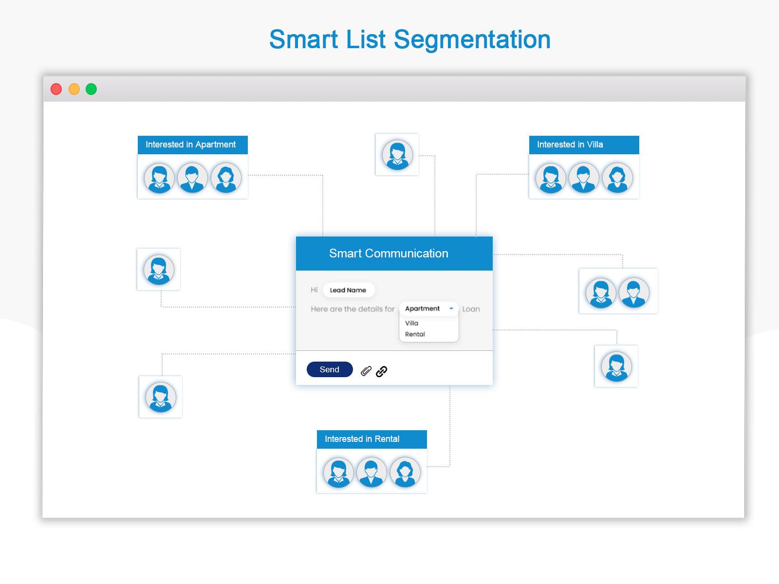 smart list segmentation and automate communication