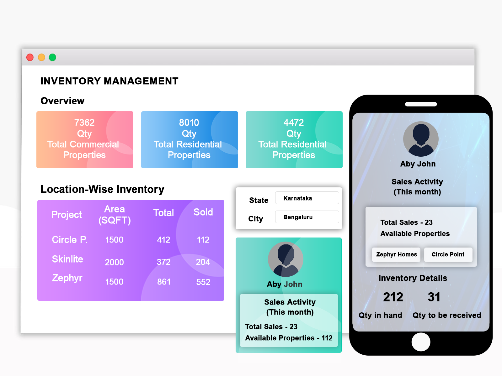 manage real estate inventory and track purchase cycle